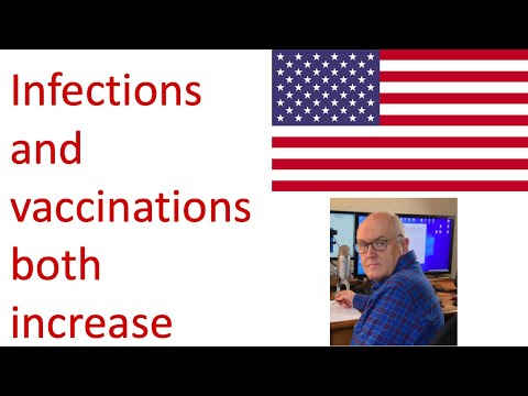 US cases and vaccinations up
